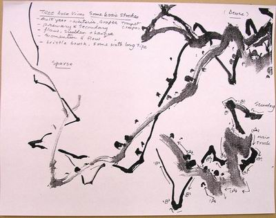 Instructions on how to create the older, gnarled vine